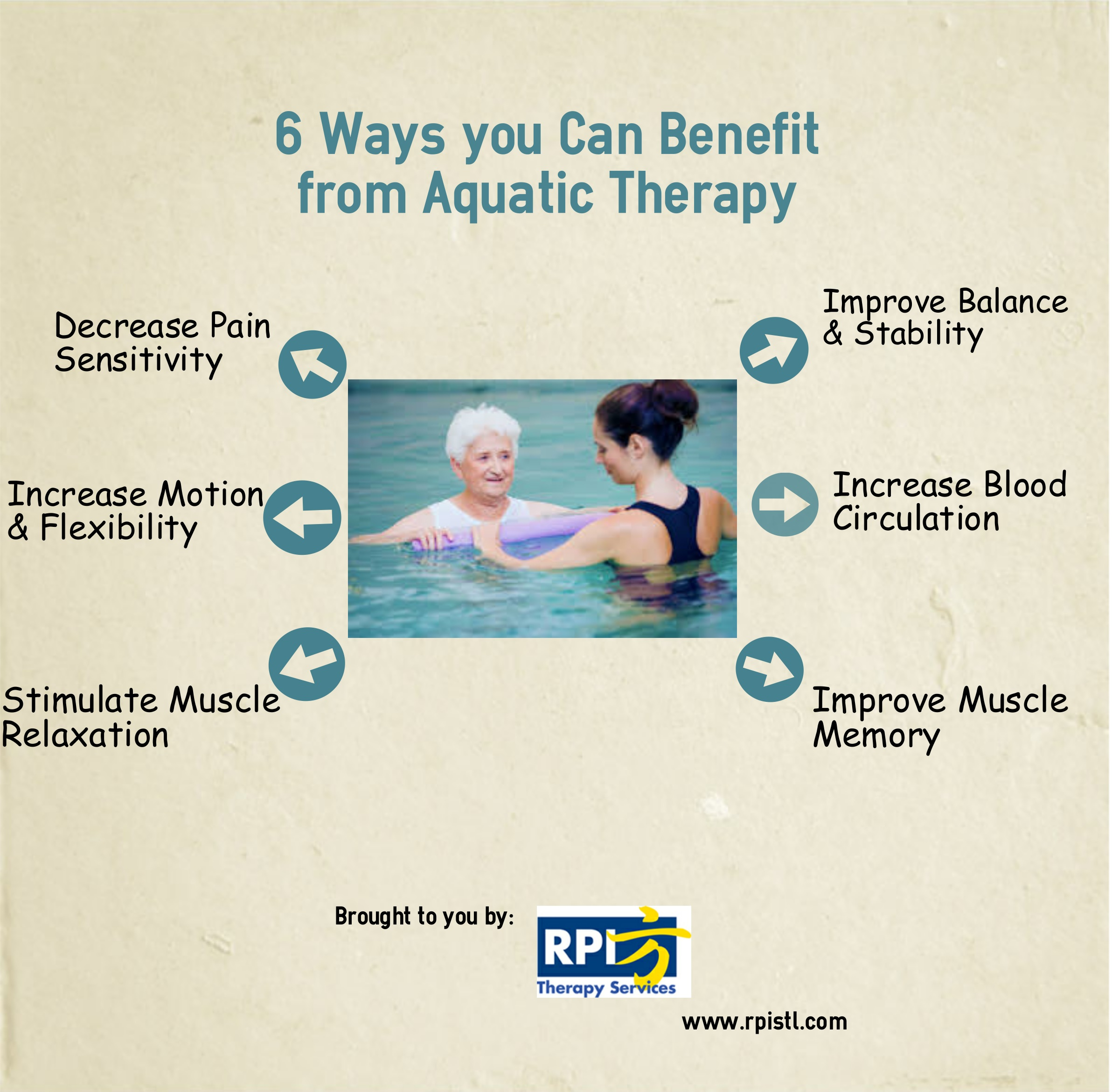 benefits of aquatic therapy The amazing benefits of water therapy and infused water in home remedies by marvin francis july 7, 2016 we all know that drinking water is one of the keys to a good health, and when the case is weight loss, water plays a major role most of us already know about the water therapy diet, but for those who don't, i will be treating both.